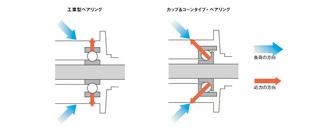 bearing.image.-mainParsys-000100-image.dash.jpg